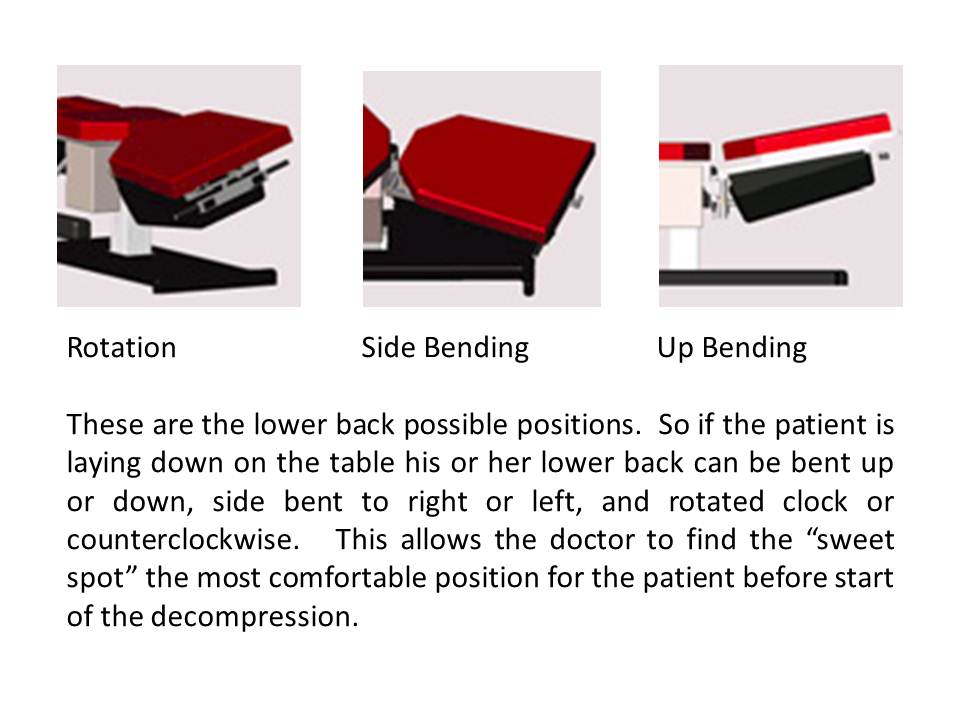 spinal decompression machine cost
